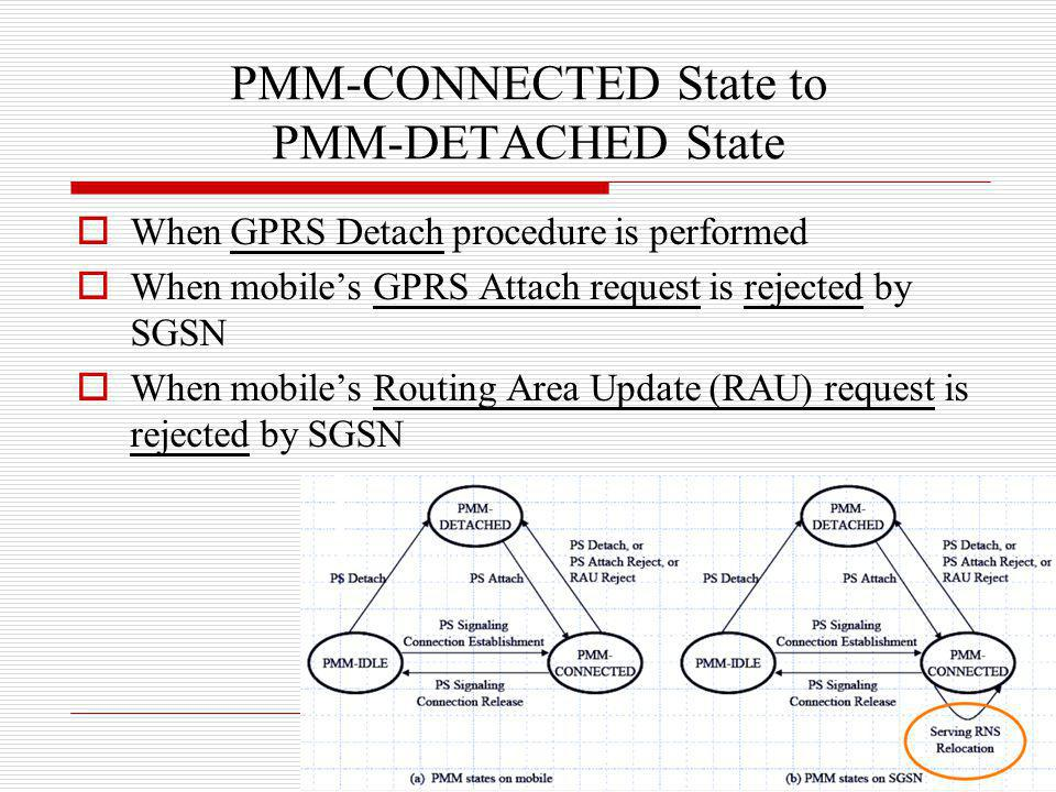 PMM-CONNECTED State to PMM-DETACHED State