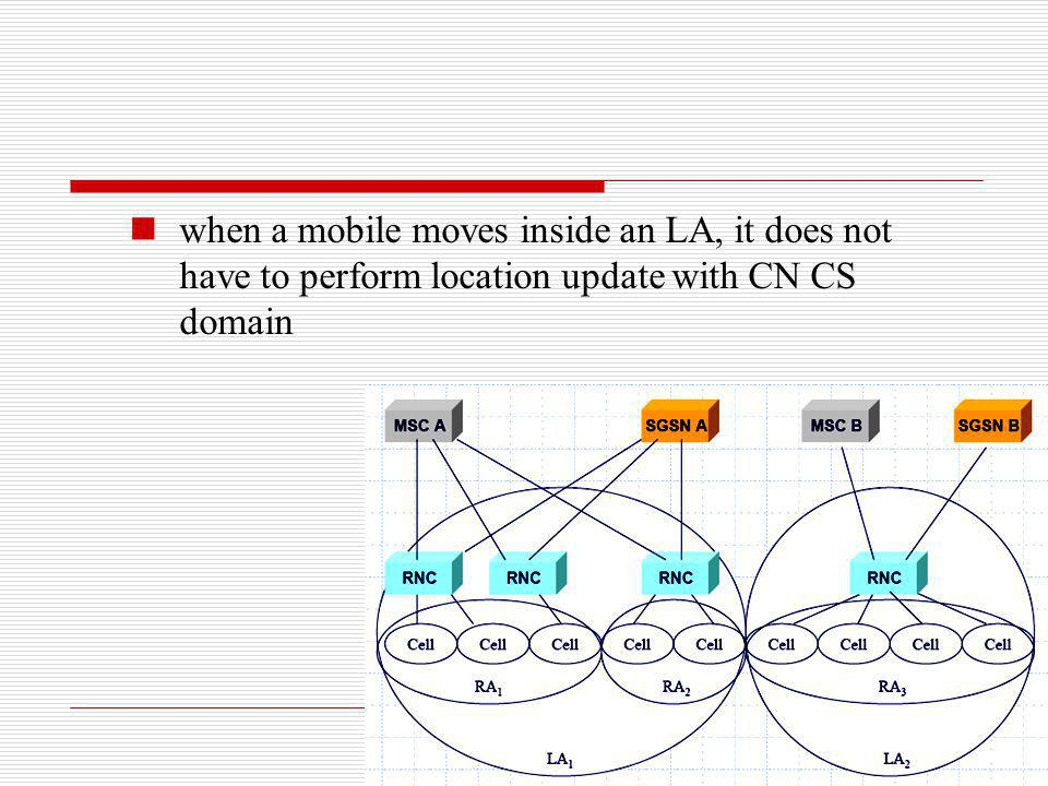 when a mobile moves inside an LA, it does not have to perform location update with CN CS domain
