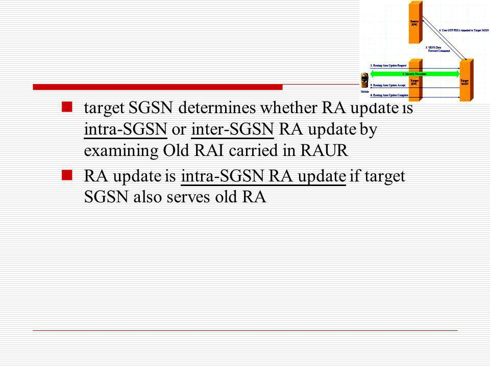 target SGSN determines whether RA update is intra-SGSN or inter-SGSN RA update by examining Old RAI carried in RAUR