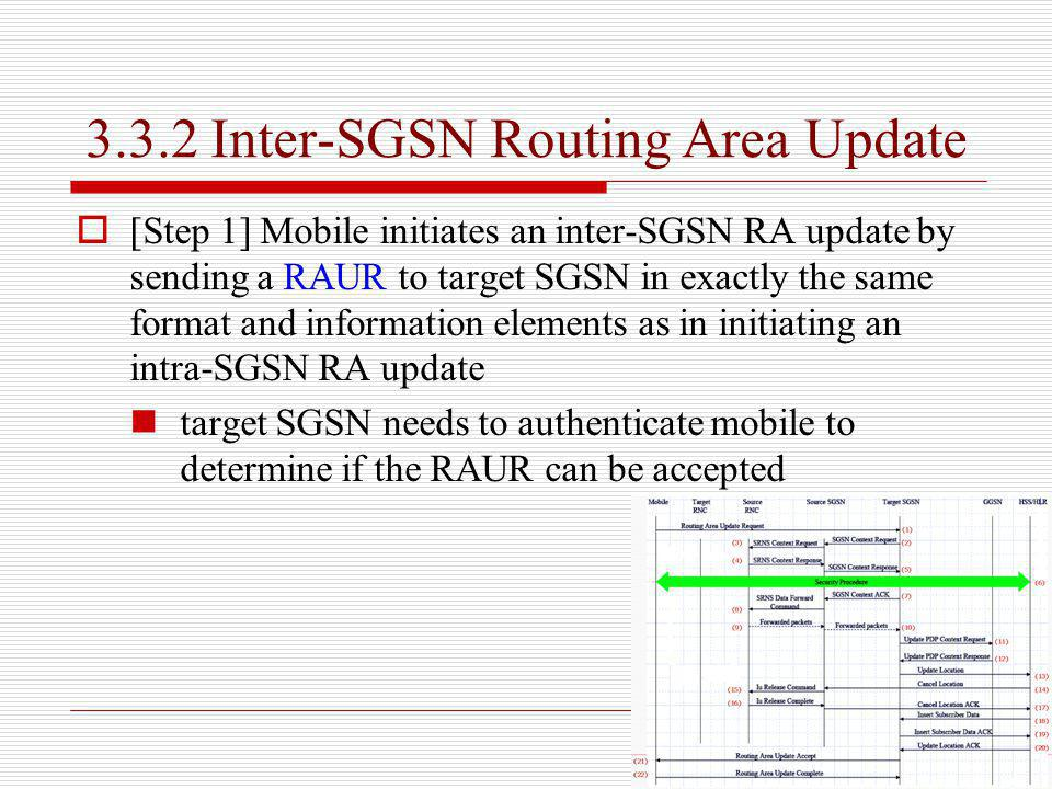 3.3.2 Inter-SGSN Routing Area Update