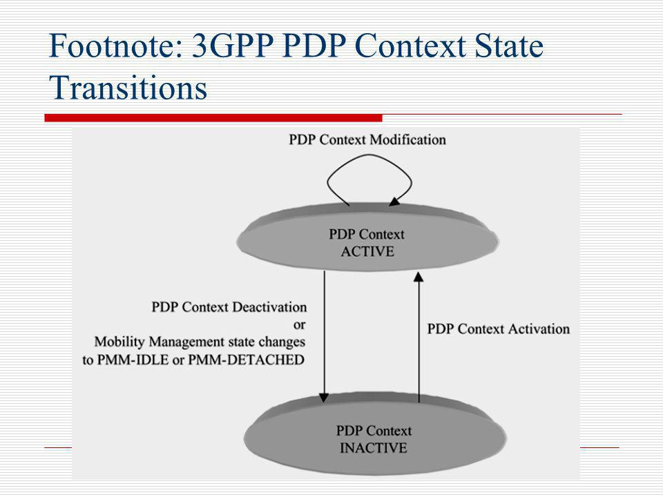 Footnote: 3GPP PDP Context State Transitions