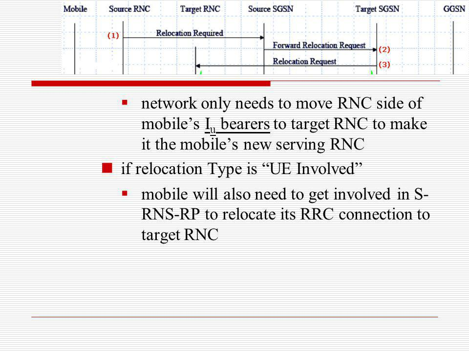 network only needs to move RNC side of mobile's Iu bearers to target RNC to make it the mobile's new serving RNC