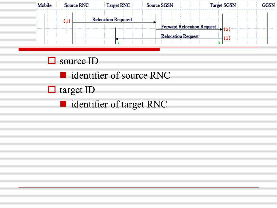source ID identifier of source RNC target ID identifier of target RNC