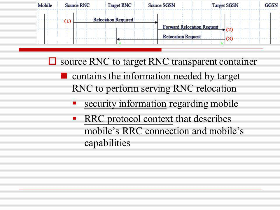 source RNC to target RNC transparent container