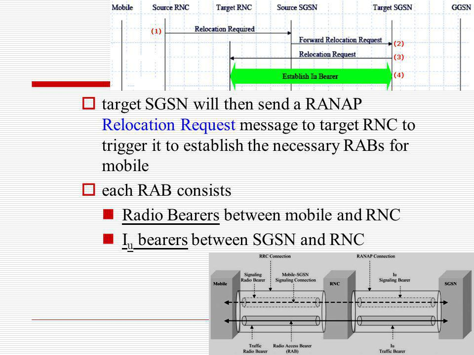 target SGSN will then send a RANAP Relocation Request message to target RNC to trigger it to establish the necessary RABs for mobile
