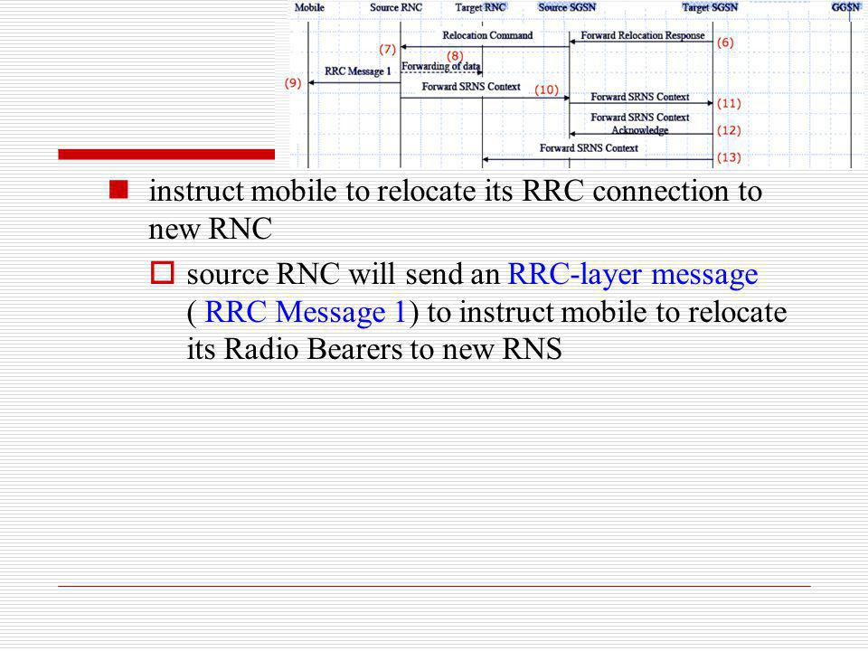 instruct mobile to relocate its RRC connection to new RNC