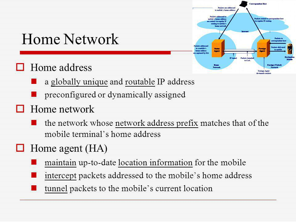 Home Network Home address Home network Home agent (HA)