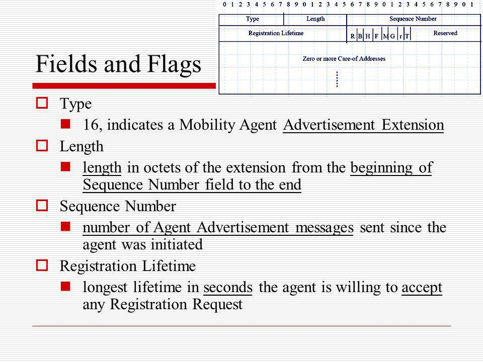 Fields and Flags Type. 16, indicates a Mobility Agent Advertisement Extension. Length.