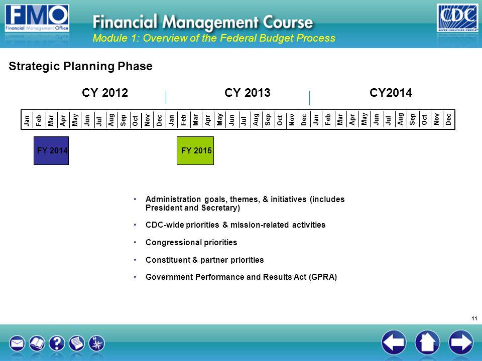 Strategic Planning Phase