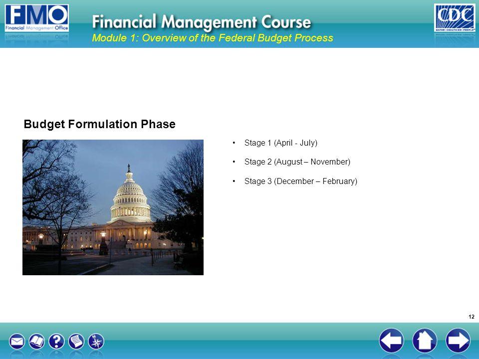 Budget Formulation Phase