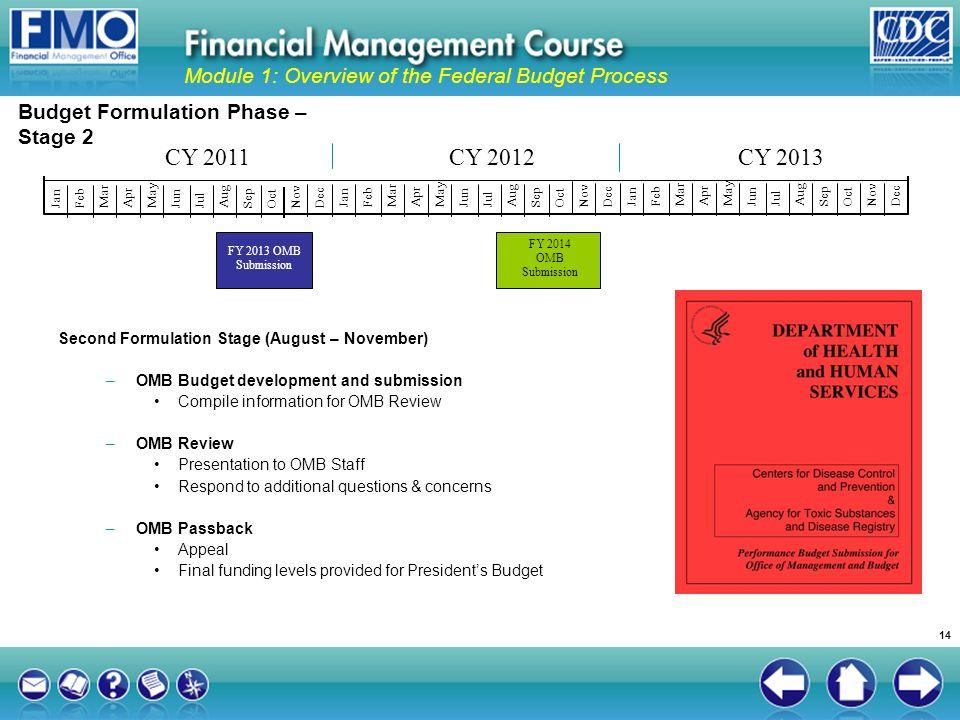 Budget Formulation Phase – Stage 2