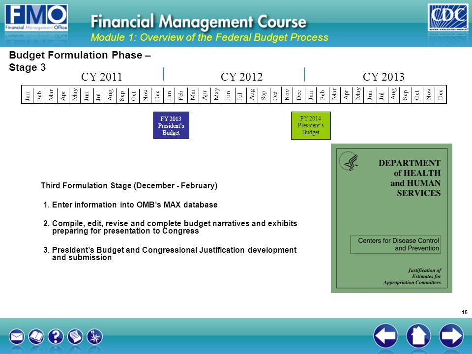 Budget Formulation Phase – Stage 3