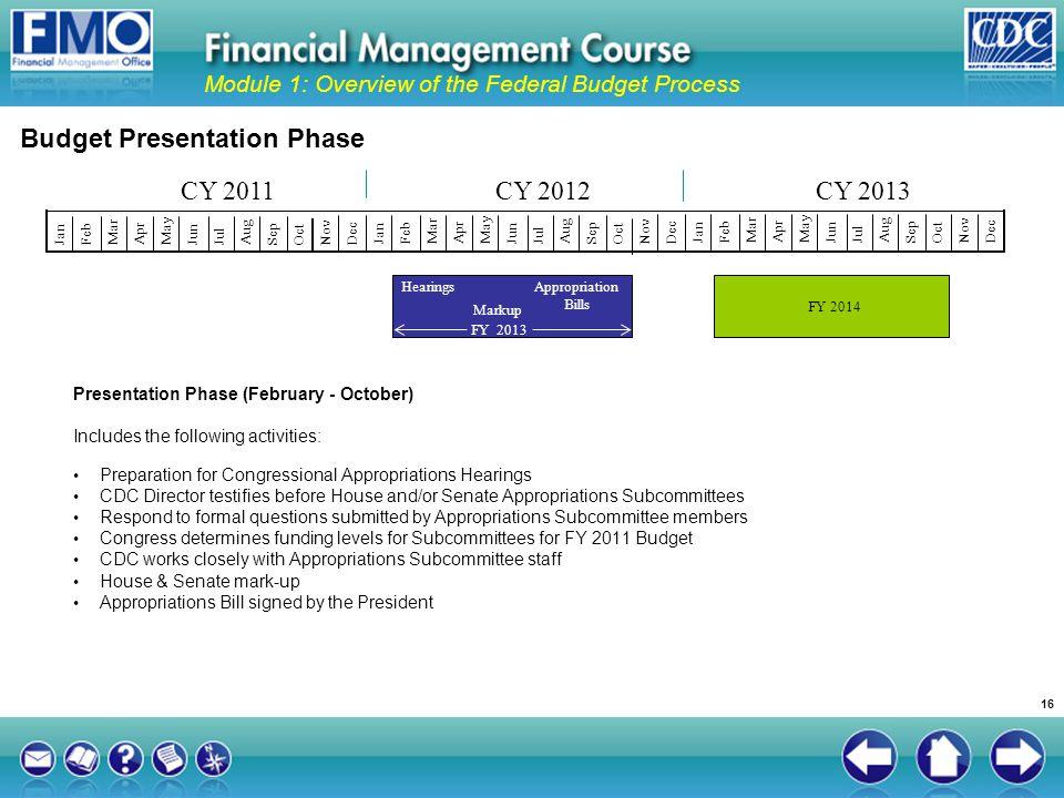 Budget Presentation Phase