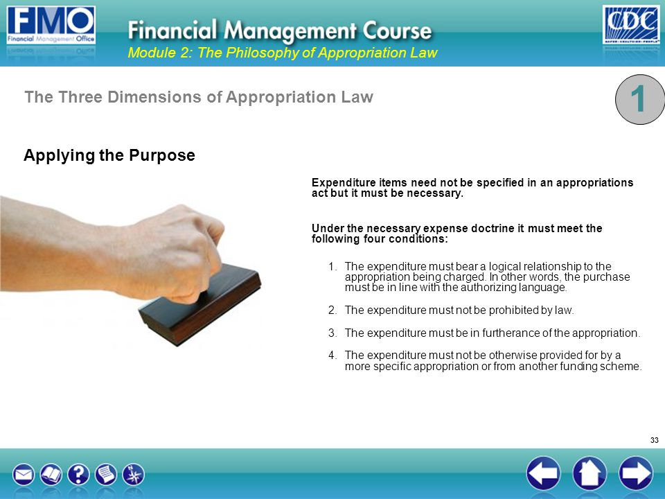 1 The Three Dimensions of Appropriation Law Applying the Purpose