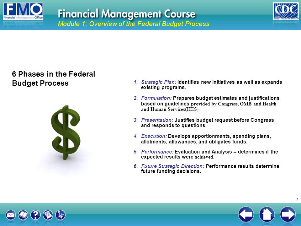 6 Phases in the Federal Budget Process