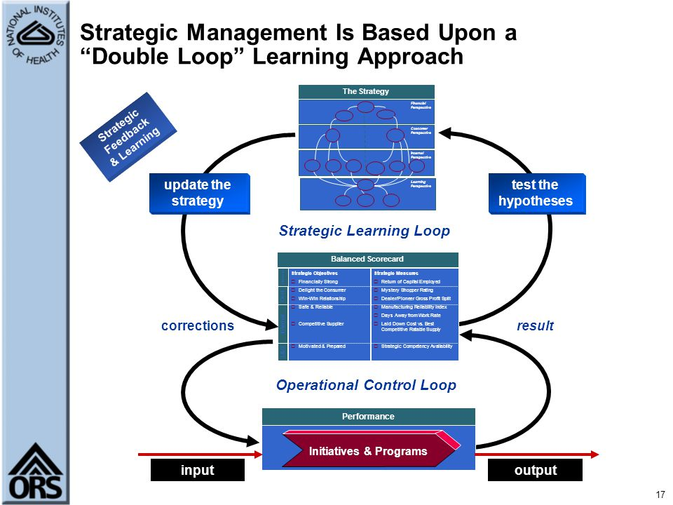 Strategic Management Is Based Upon a Double Loop Learning Approach