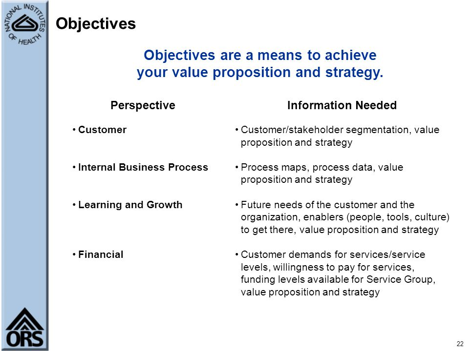 Objectives are a means to achieve your value proposition and strategy.