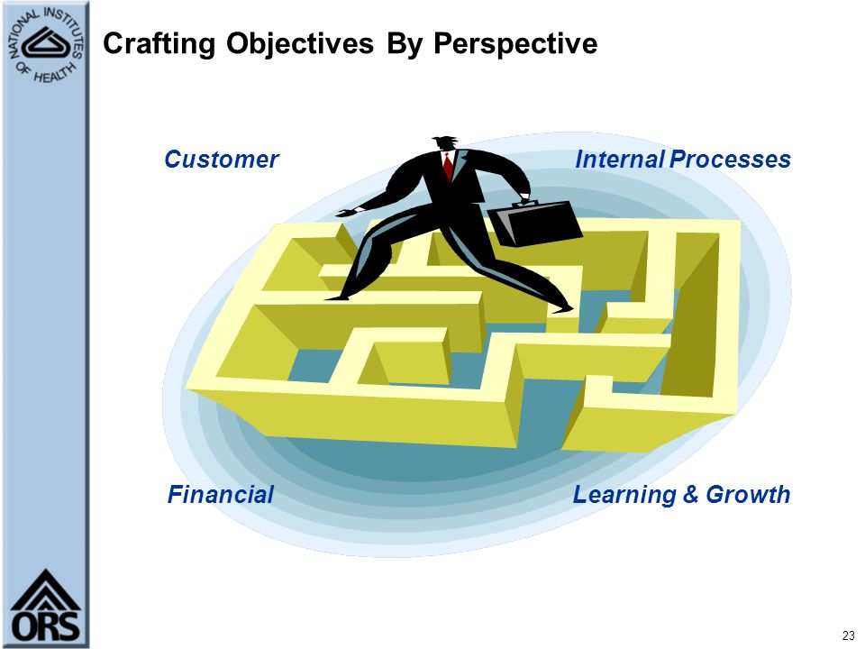Crafting Objectives By Perspective