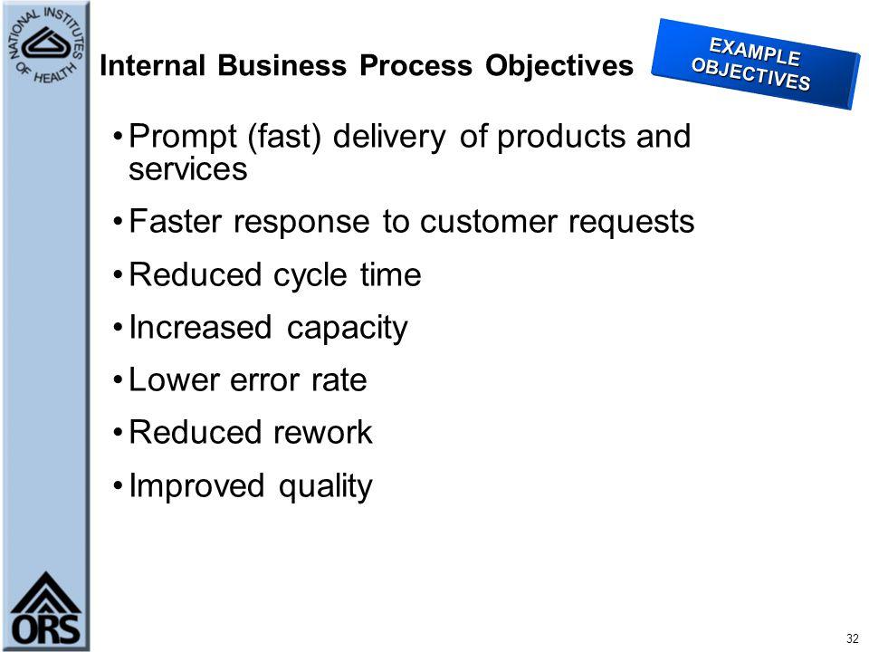 Internal Business Process Objectives