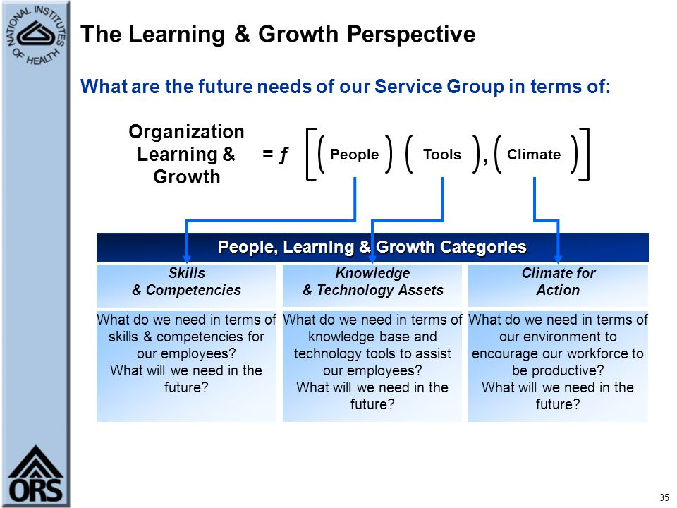 The Learning & Growth Perspective
