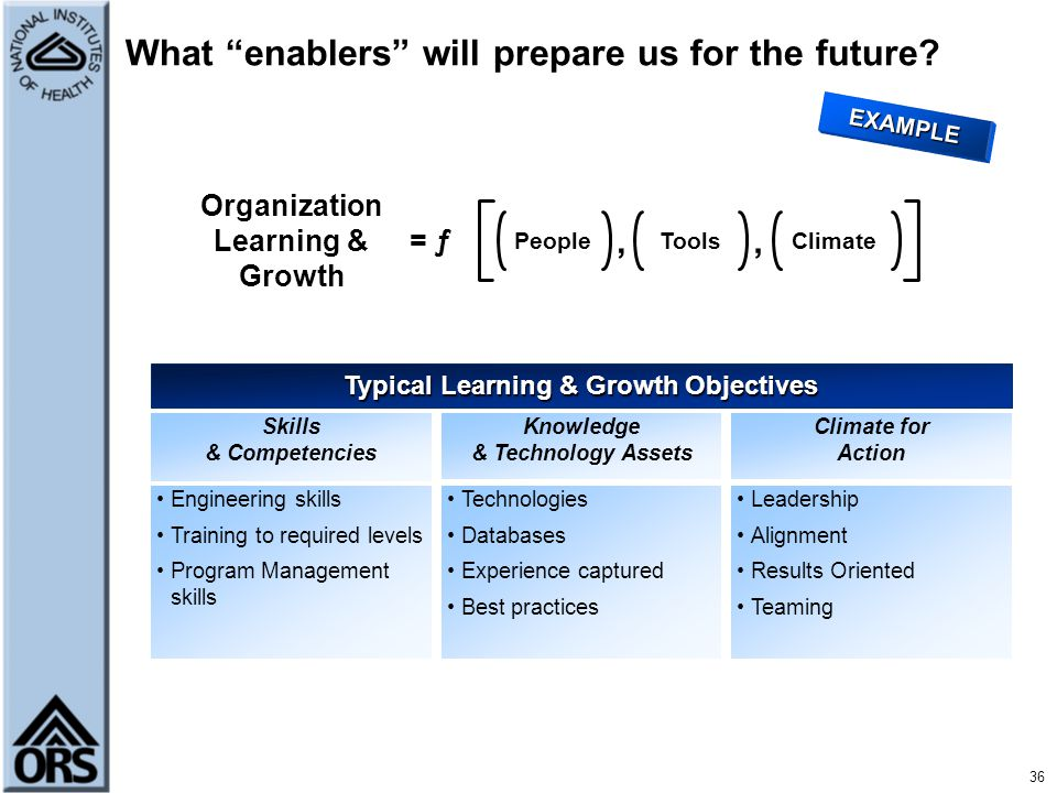 What enablers will prepare us for the future