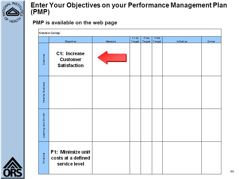 Enter Your Objectives on your Performance Management Plan (PMP)