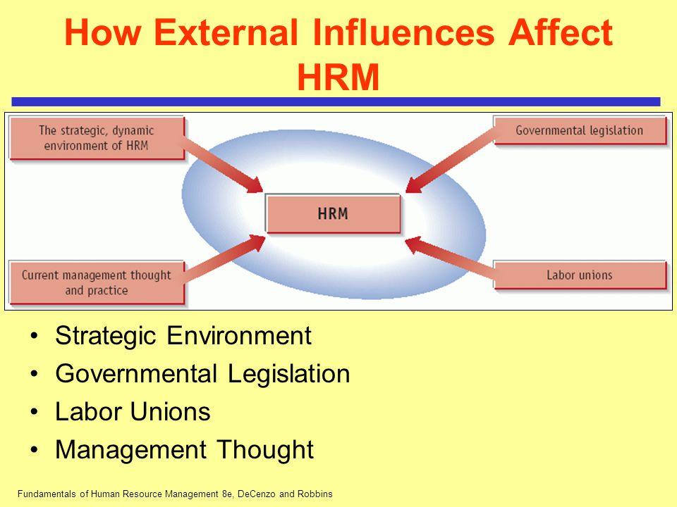 How External Influences Affect HRM