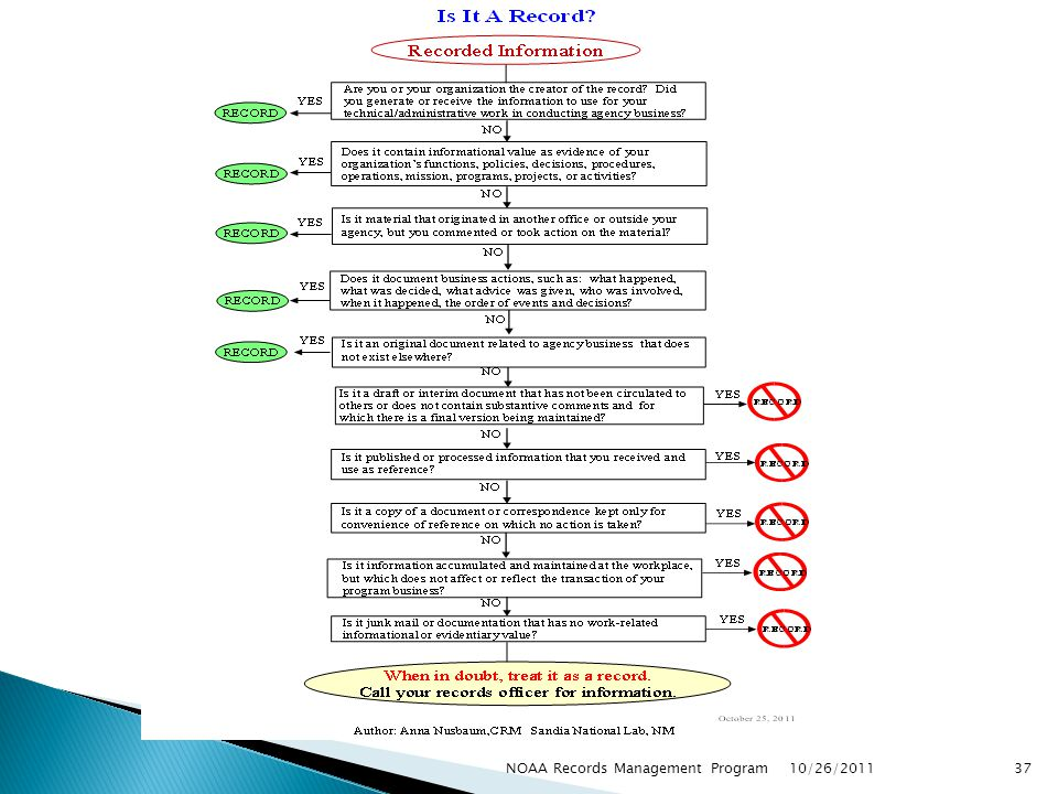 NOAA Records Management Program
