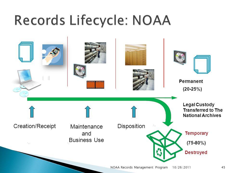 Records Lifecycle: NOAA