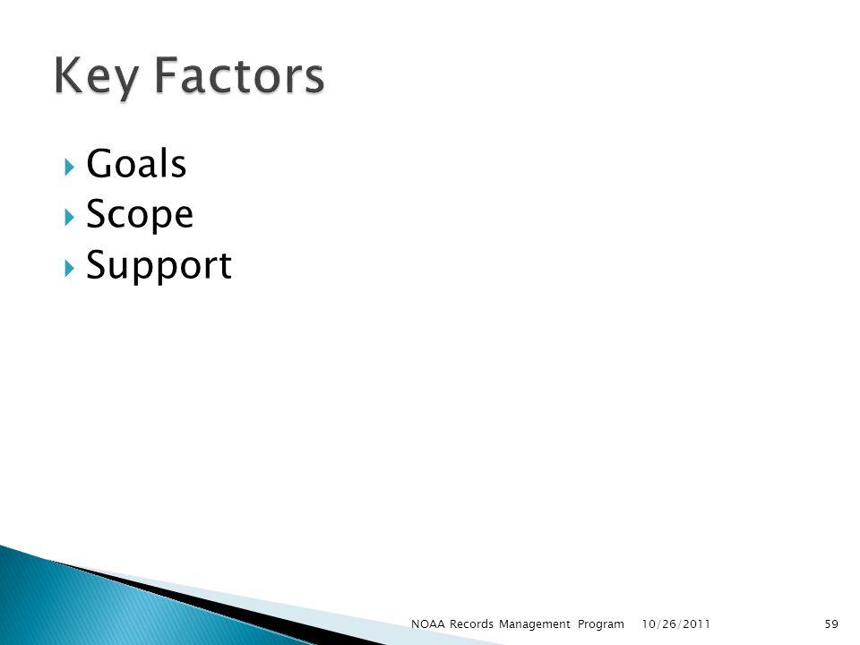 Key Factors Goals Scope Support NOAA Records Management Program