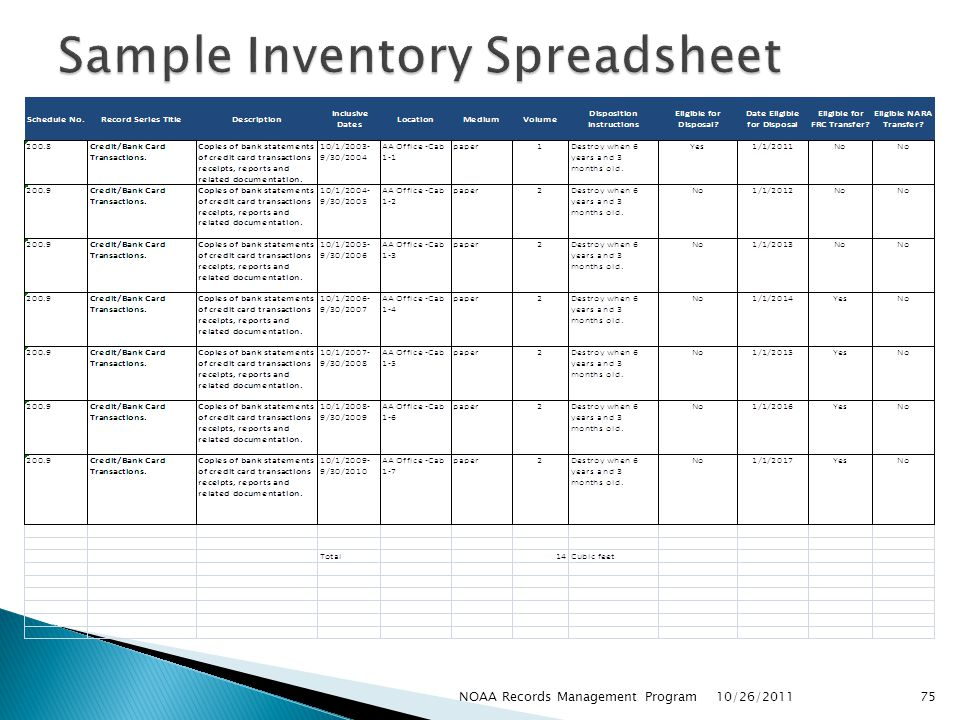 Sample Inventory Spreadsheet