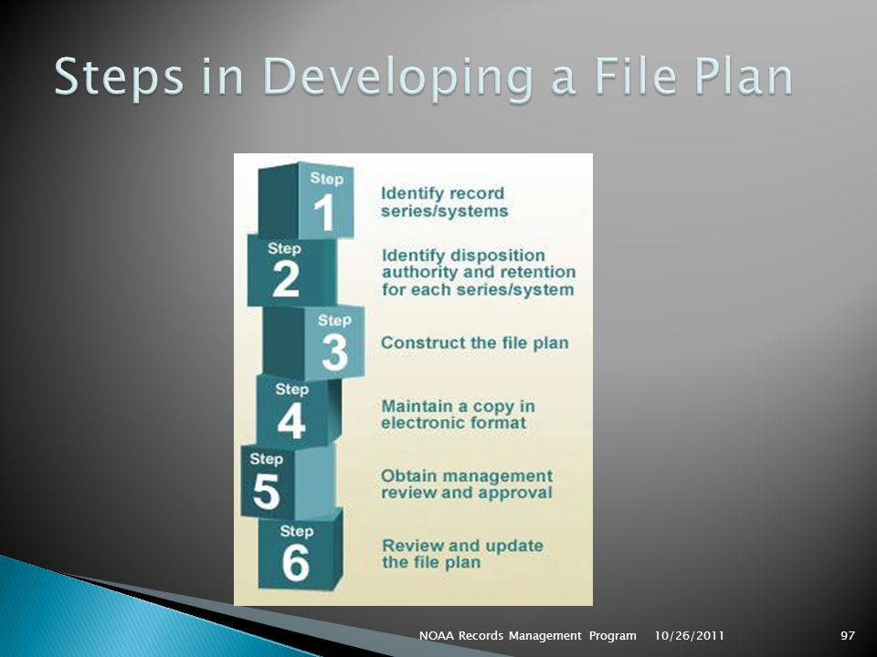 Steps in Developing a File Plan