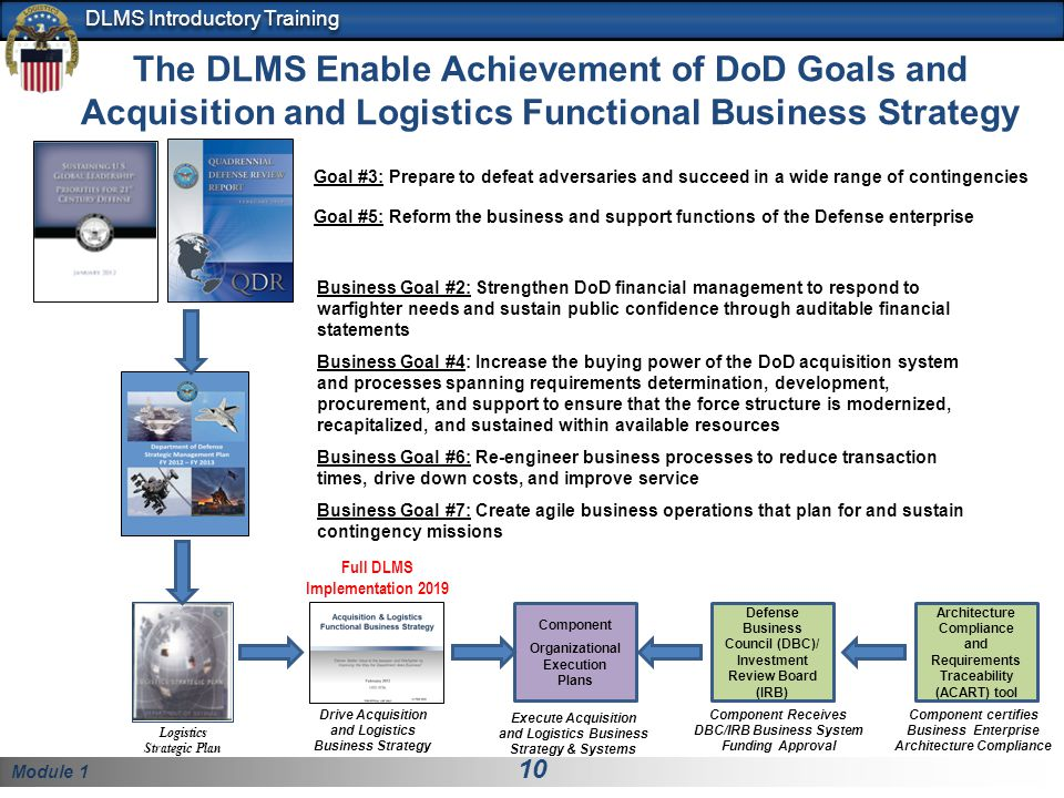 The DLMS Enable Achievement of DoD Goals and Acquisition and Logistics Functional Business Strategy