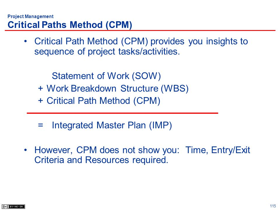 Project Management Critical Paths Method (CPM)