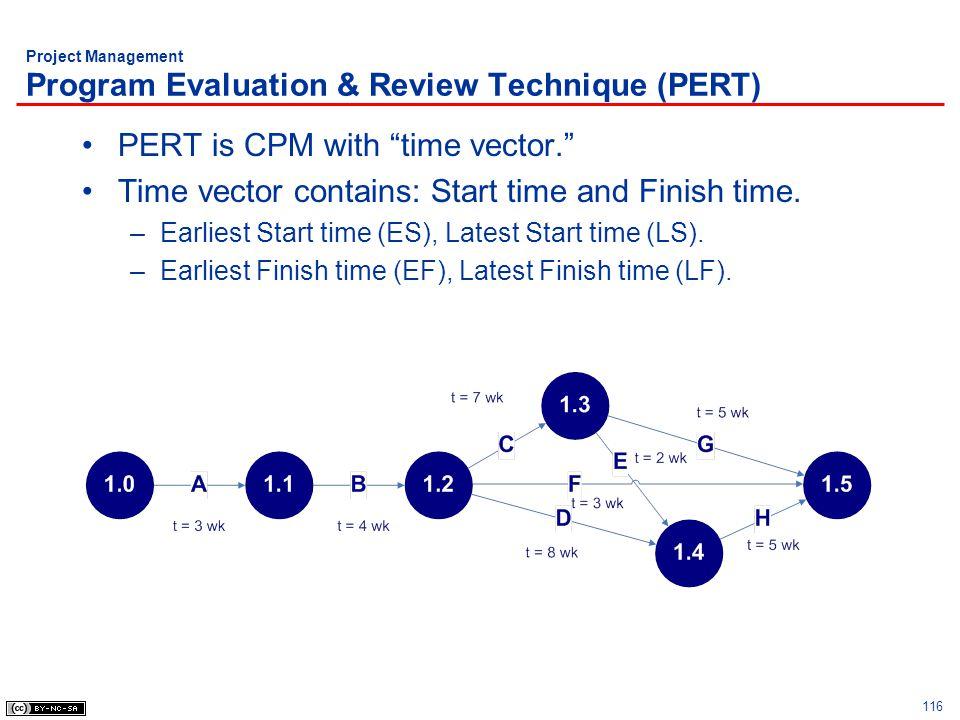 Project Management Program Evaluation & Review Technique (PERT)