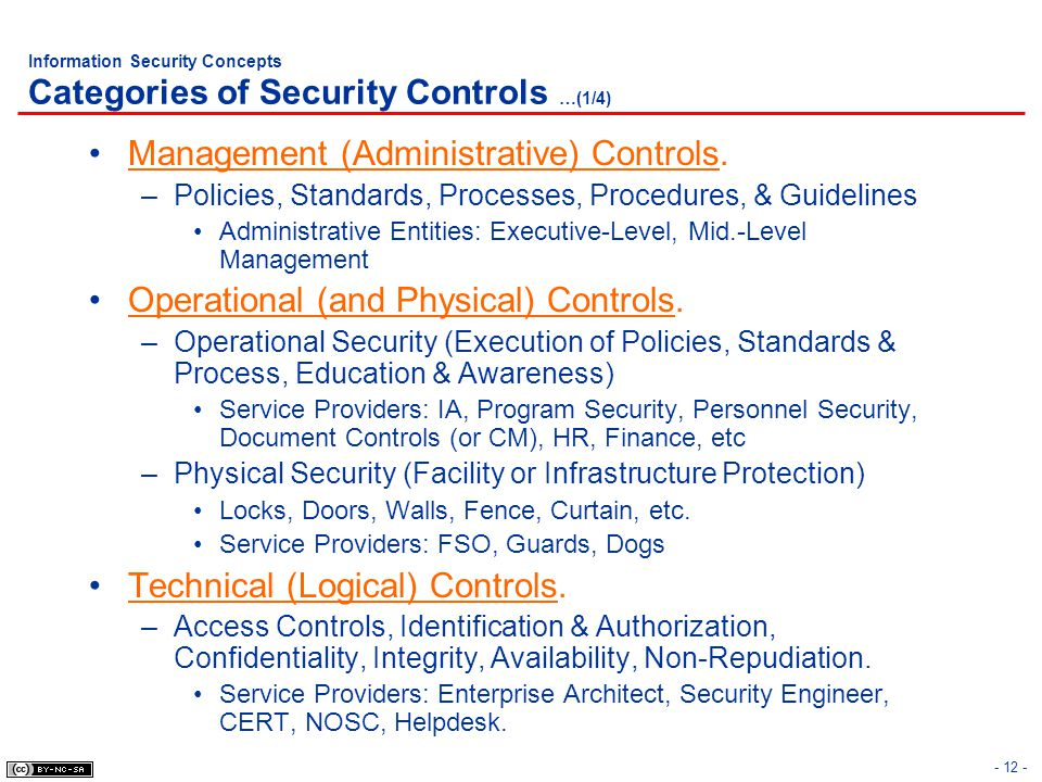 Information Security Concepts Categories of Security Controls …(1/4)