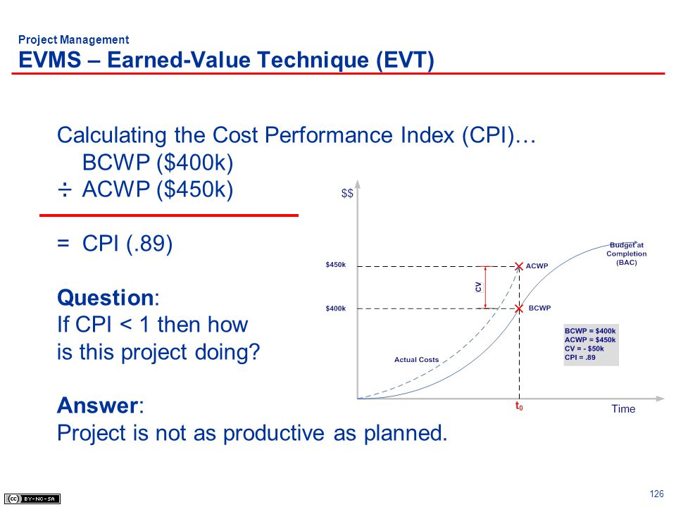 Project Management EVMS – Earned-Value Technique (EVT)