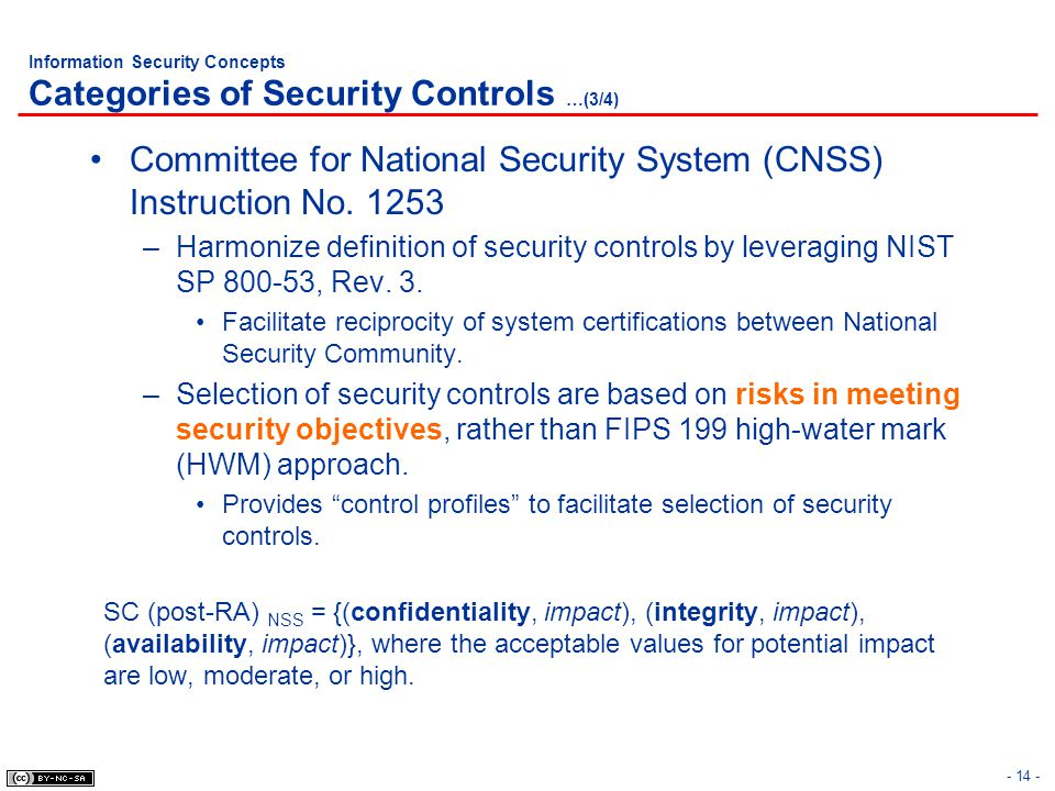 Information Security Concepts Categories of Security Controls …(3/4)