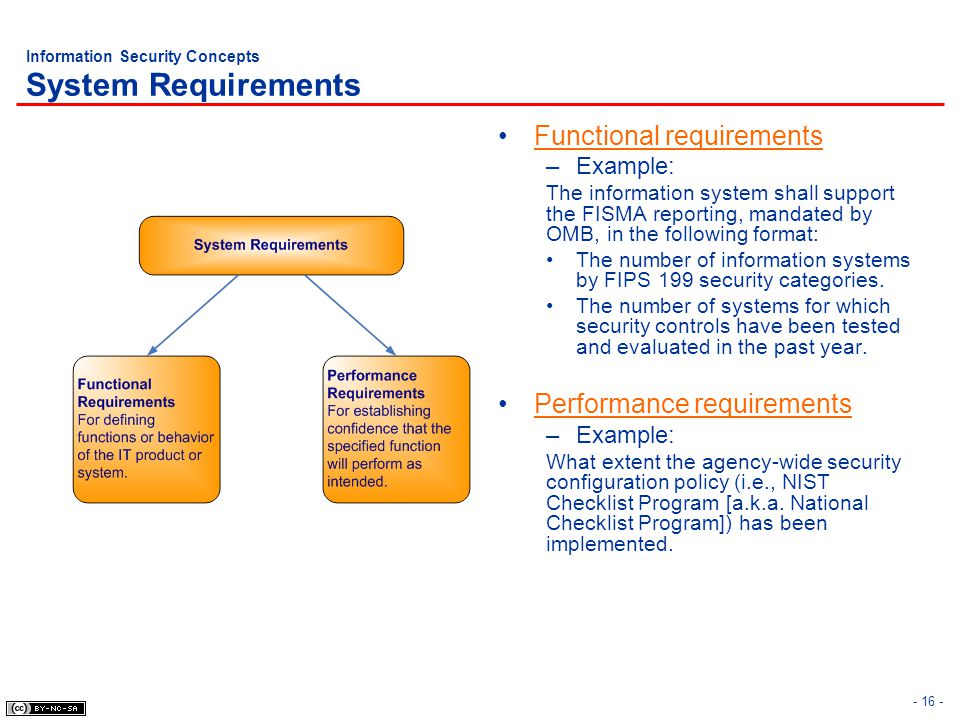 Information Security Concepts System Requirements
