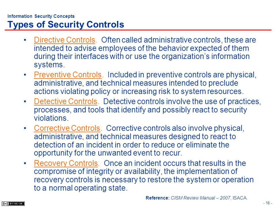 Information Security Concepts Types of Security Controls