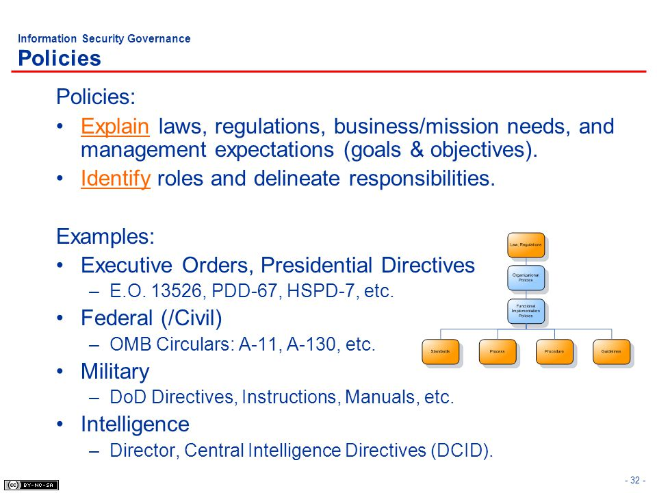 Information Security Governance Policies