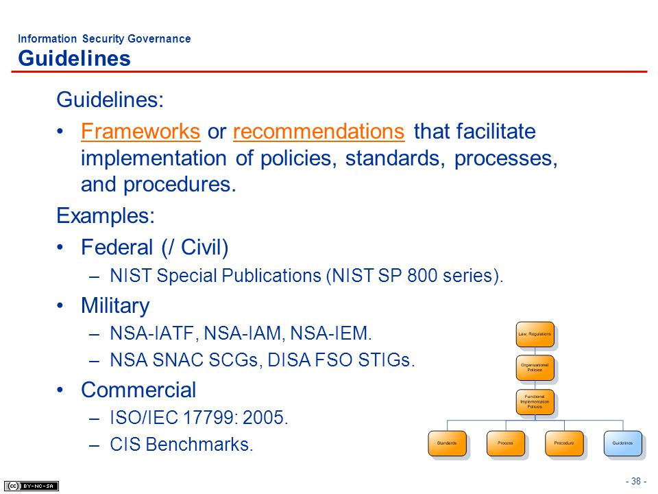 Information Security Governance Guidelines