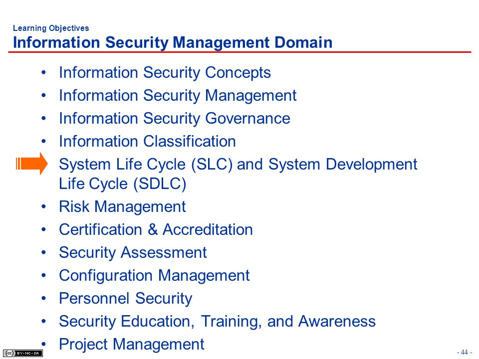 Learning Objectives Information Security Management Domain