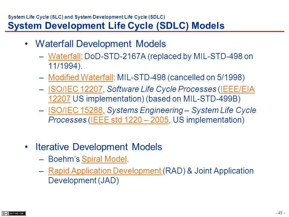 Waterfall Development Models