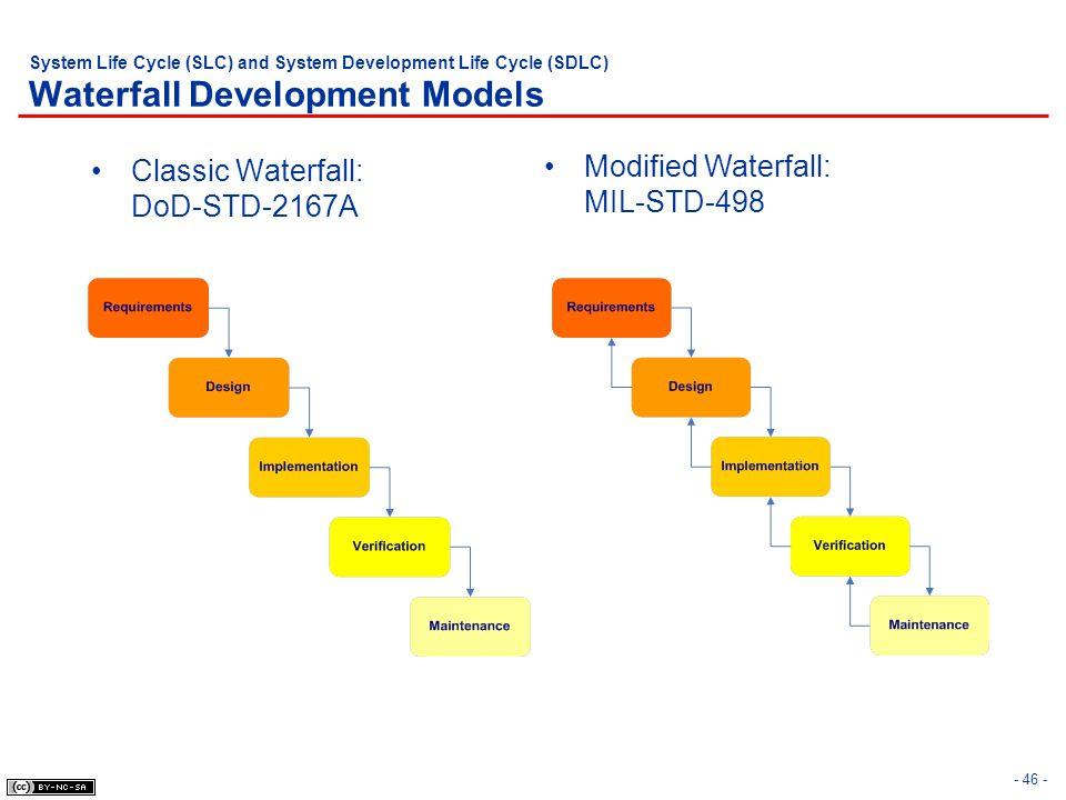 Classic Waterfall: DoD-STD-2167A Modified Waterfall: MIL-STD-498