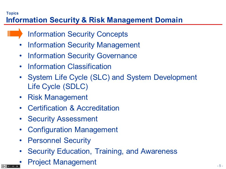 Topics Information Security & Risk Management Domain