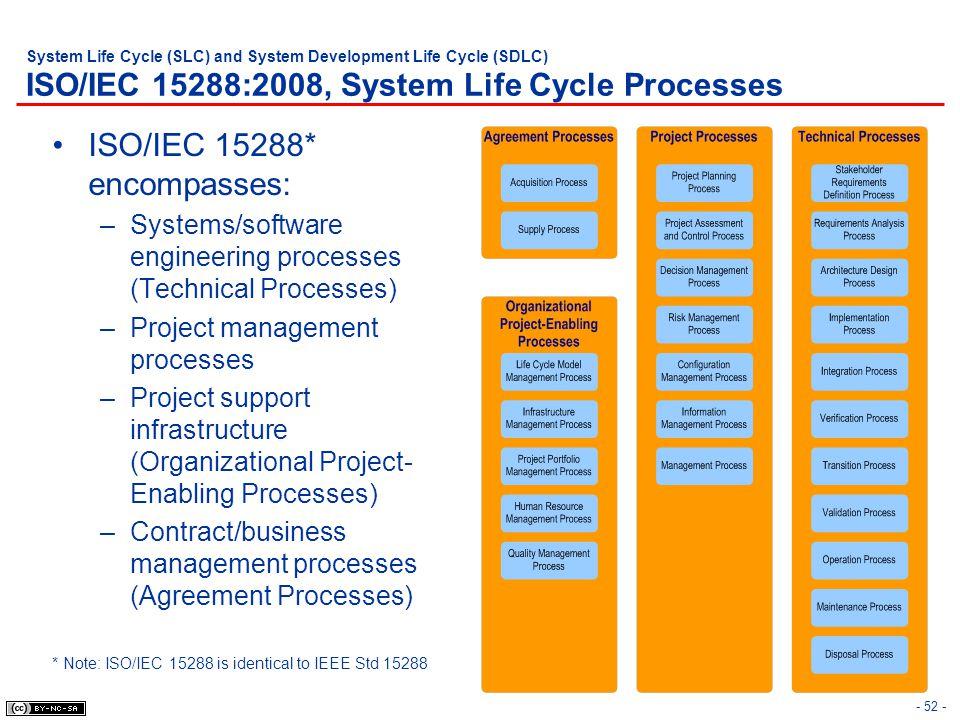 ISO/IEC 15288* encompasses: