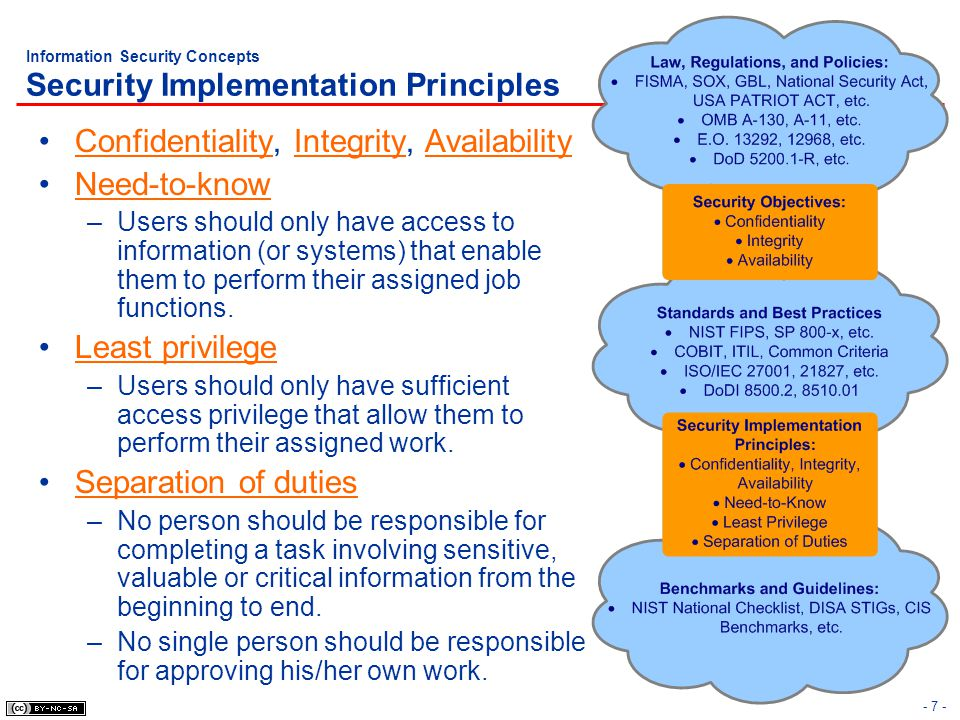 Information Security Concepts Security Implementation Principles