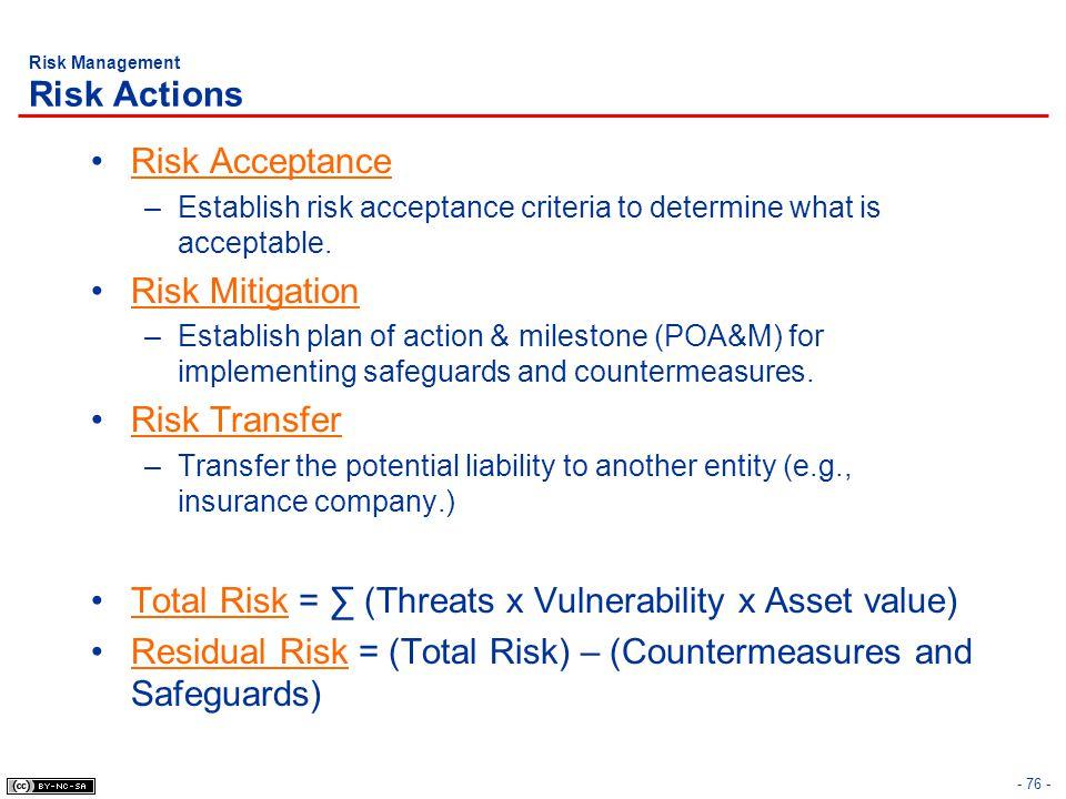 Risk Management Risk Actions