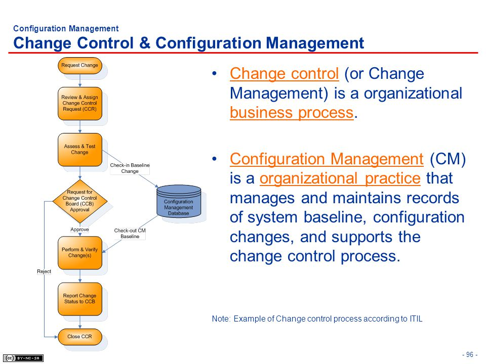 Configuration Management Change Control & Configuration Management